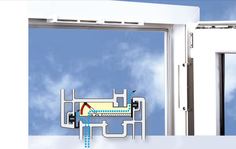 Relativ Lüftung - Fensterratgeber FK64